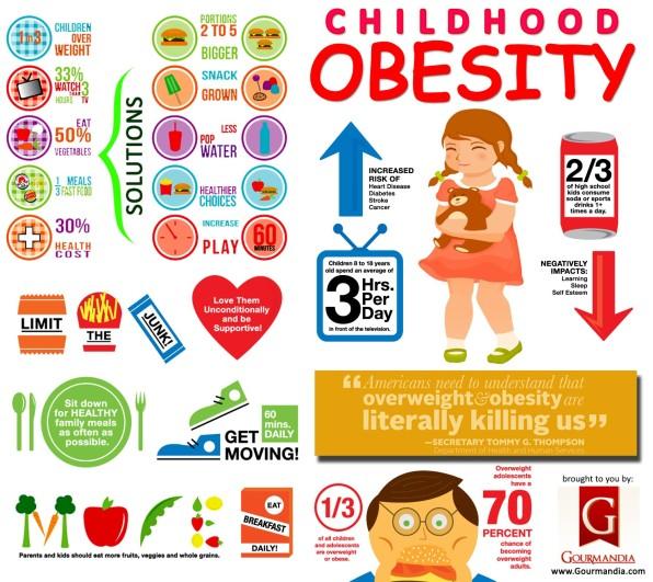 childhood-obesity_51cbffd0a1290_w1500